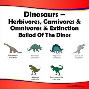Herbivores Carnivores Omnivores Lesson