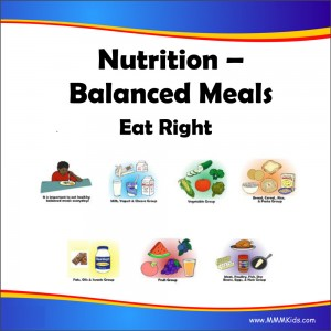 Balanced Meals -- Eat Right