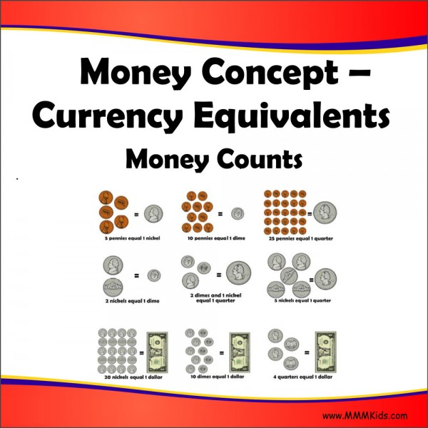 Currency Equivalents -- Money Counts